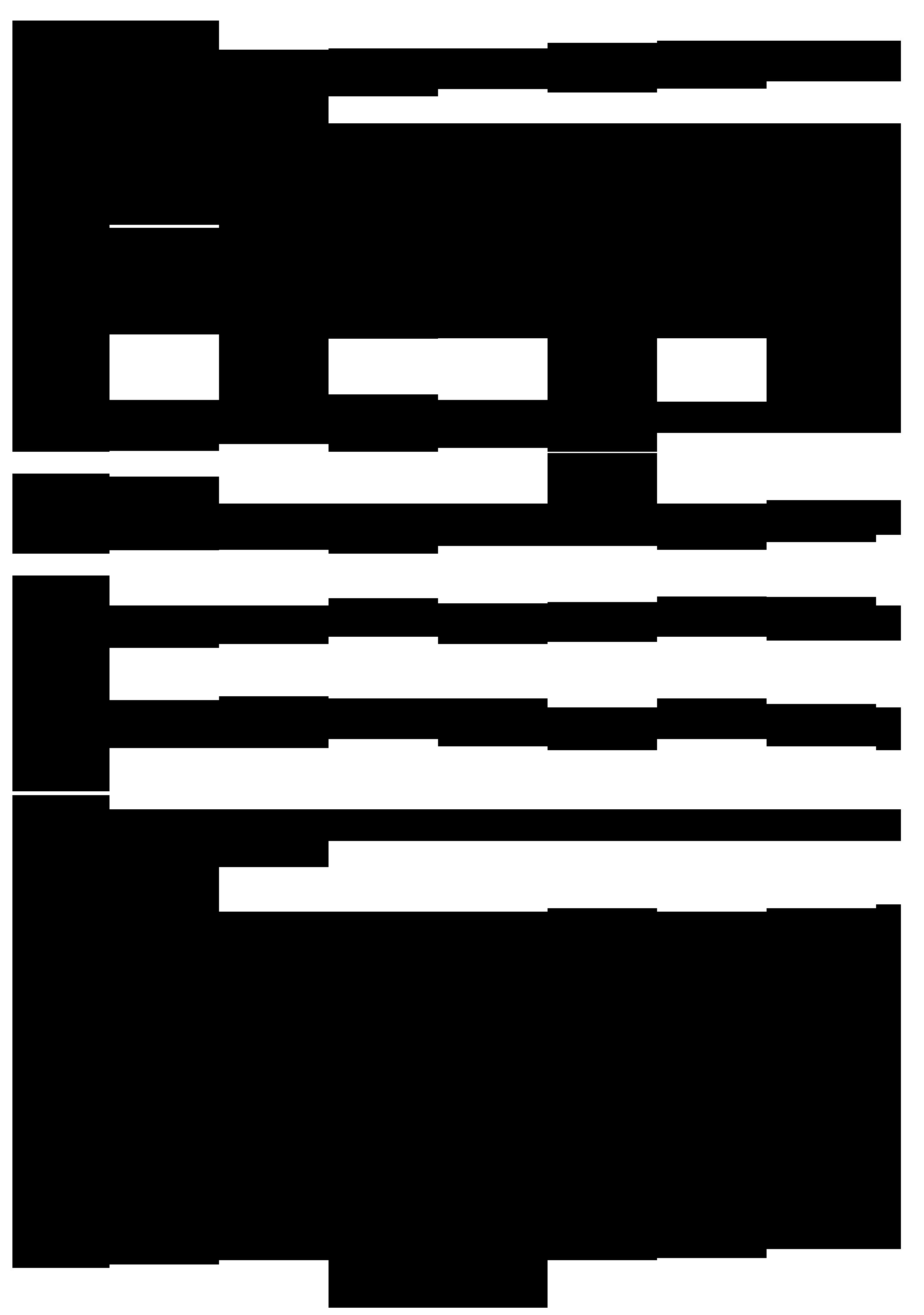 Enkla skalövningar 2 i A-dur