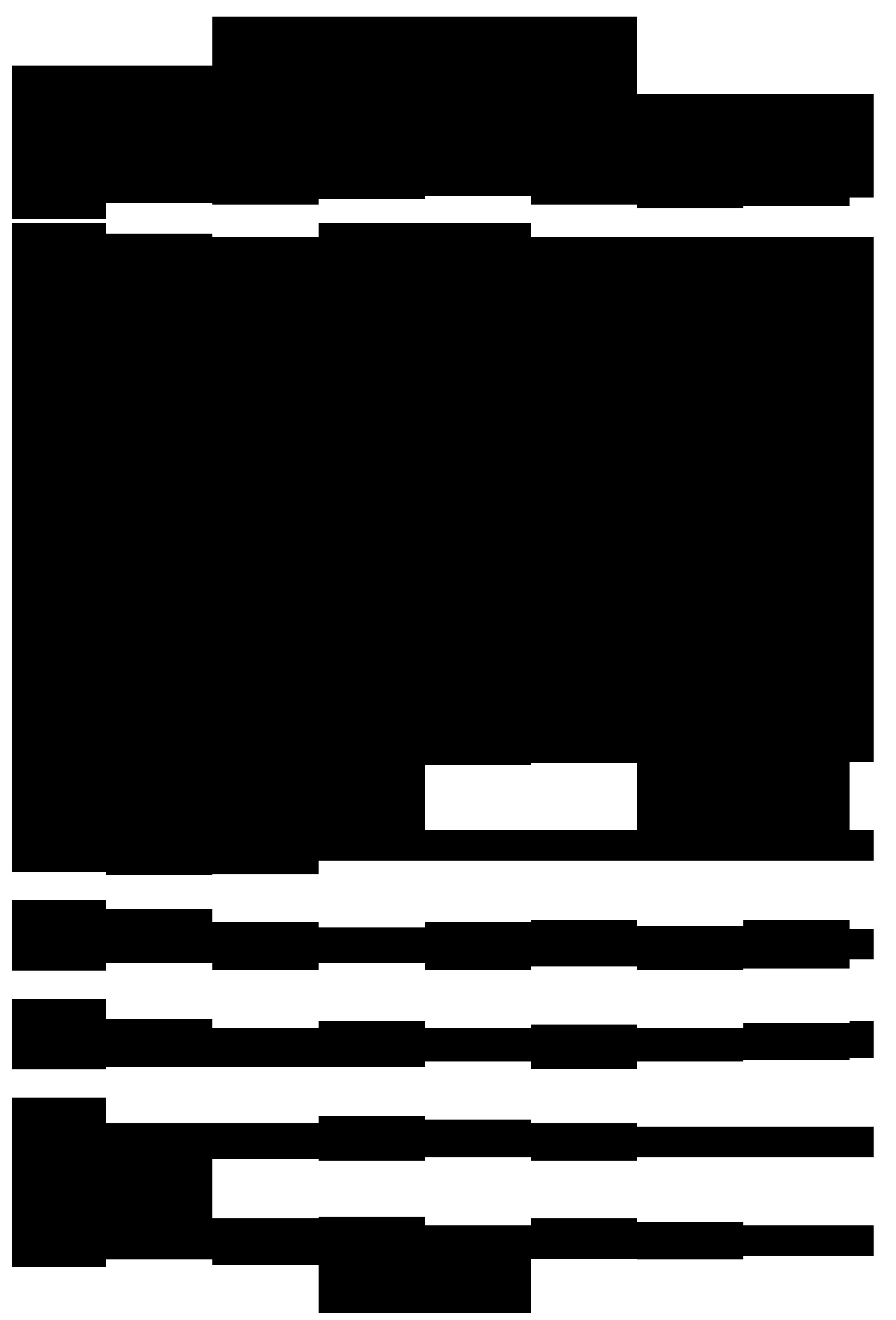 Enkla skalövningar 2 i D-dur